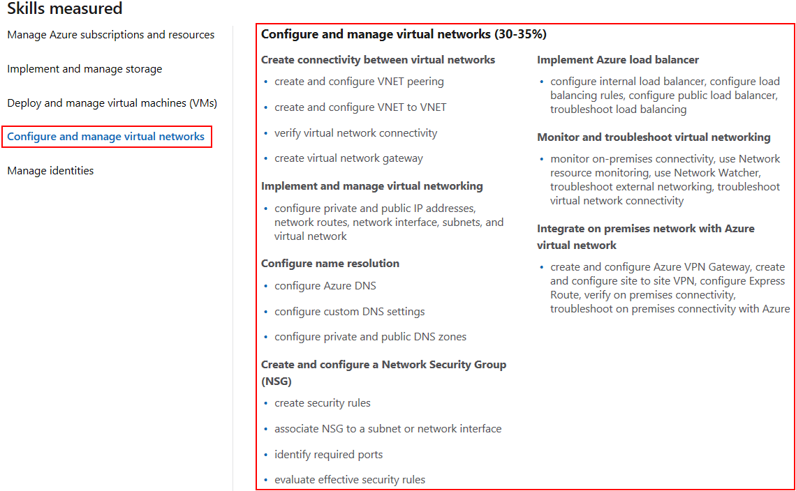 Azure Administrator AZ-103 skills measured Configure and manage virtual networks
